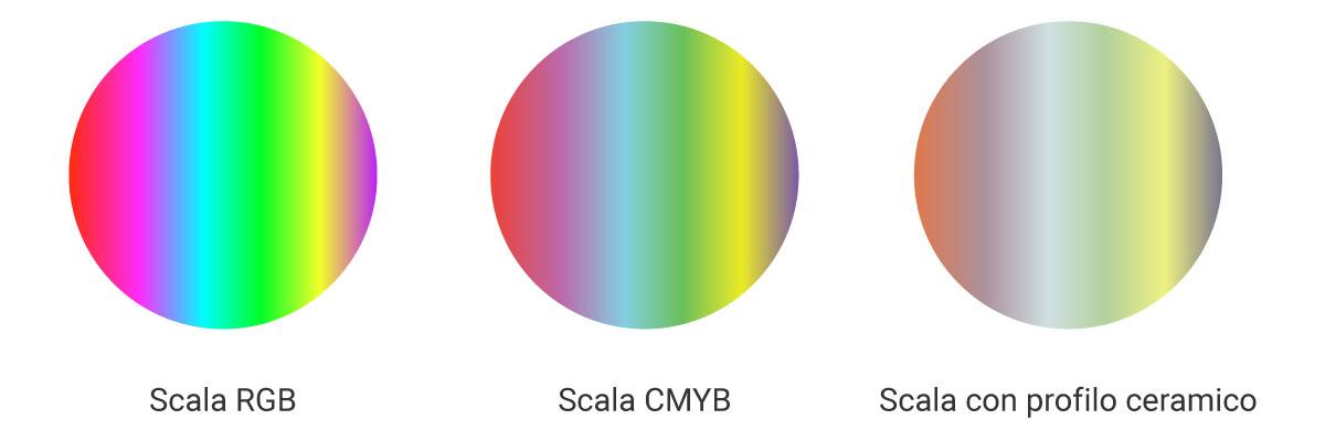 colori--fotoceramica-persoanlizzata